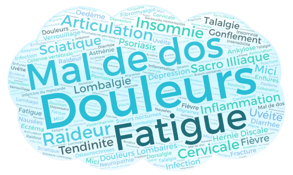 diagnostique-spa-symptome